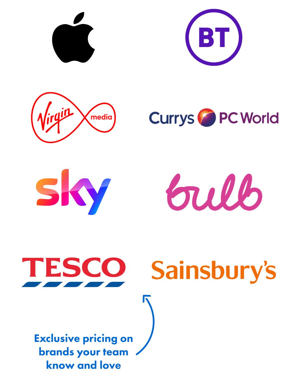 household brands